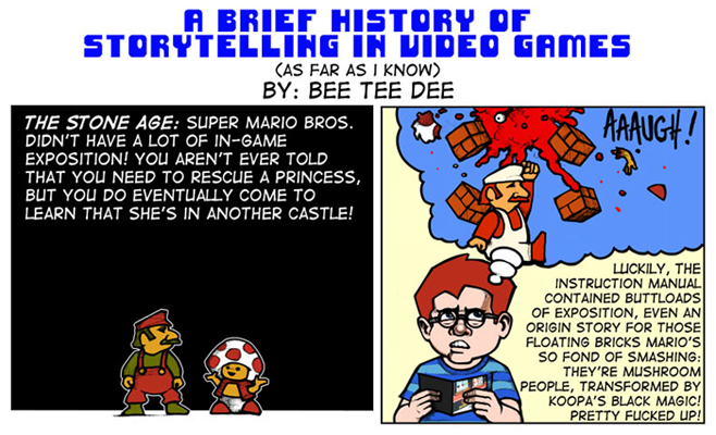 A Brief History of Story Telling in Videogames