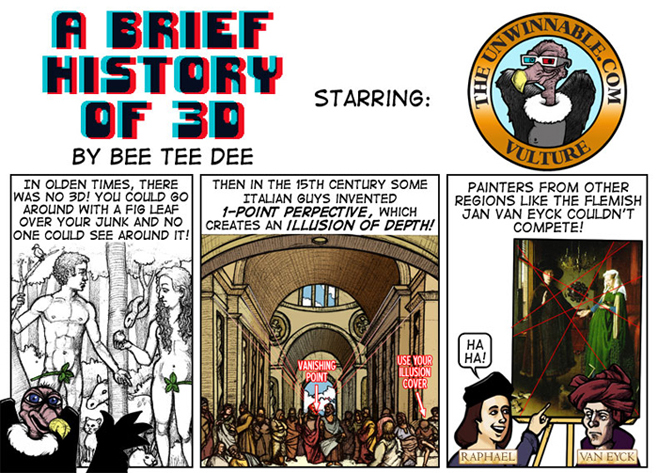 A Brief History of 3D