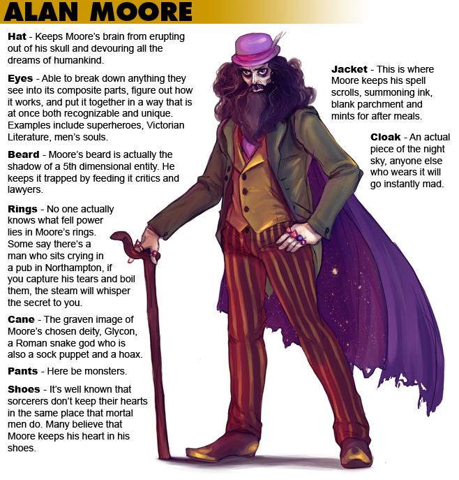 Alan Moore Interview Unwinnable