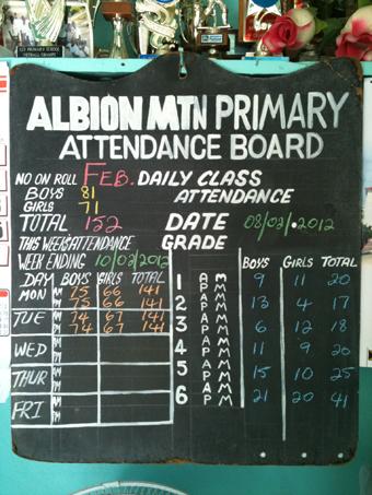 Albion Primary School attendance board