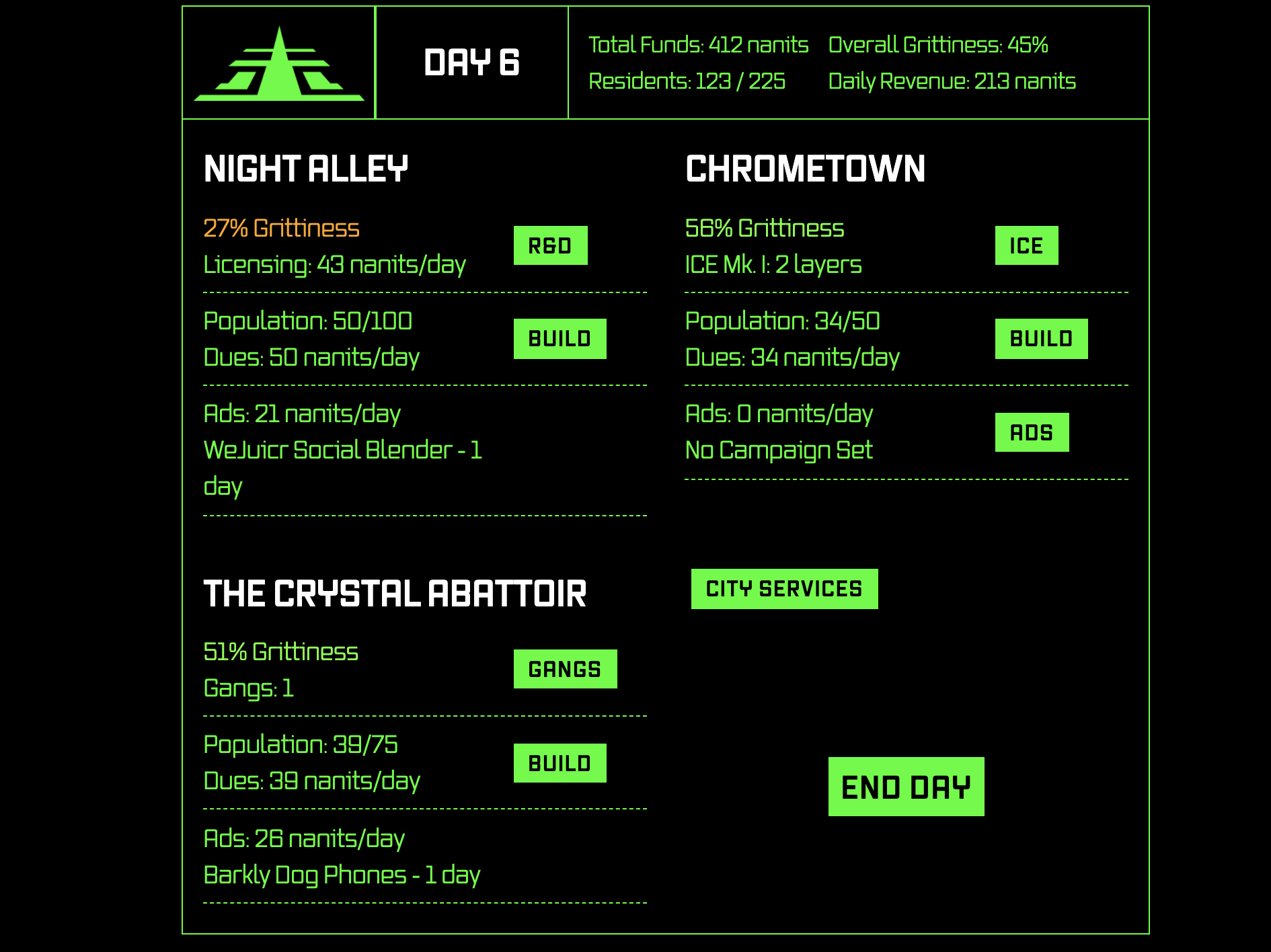 The interface of Cyberpunkland, all in neon green text.